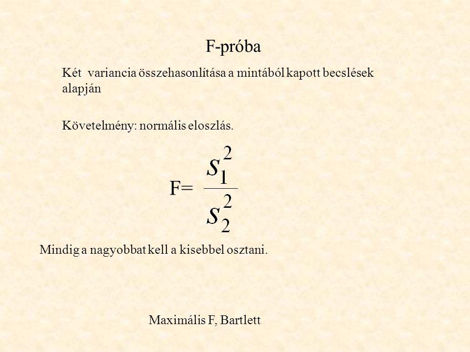 F-próba Két variancia összehasonlítása a mintából kapott becslések alapján. Követelmény: normális eloszlás.