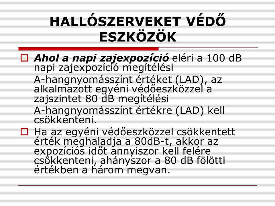 HALLÓSZERVEKET VÉDŐ ESZKÖZÖK