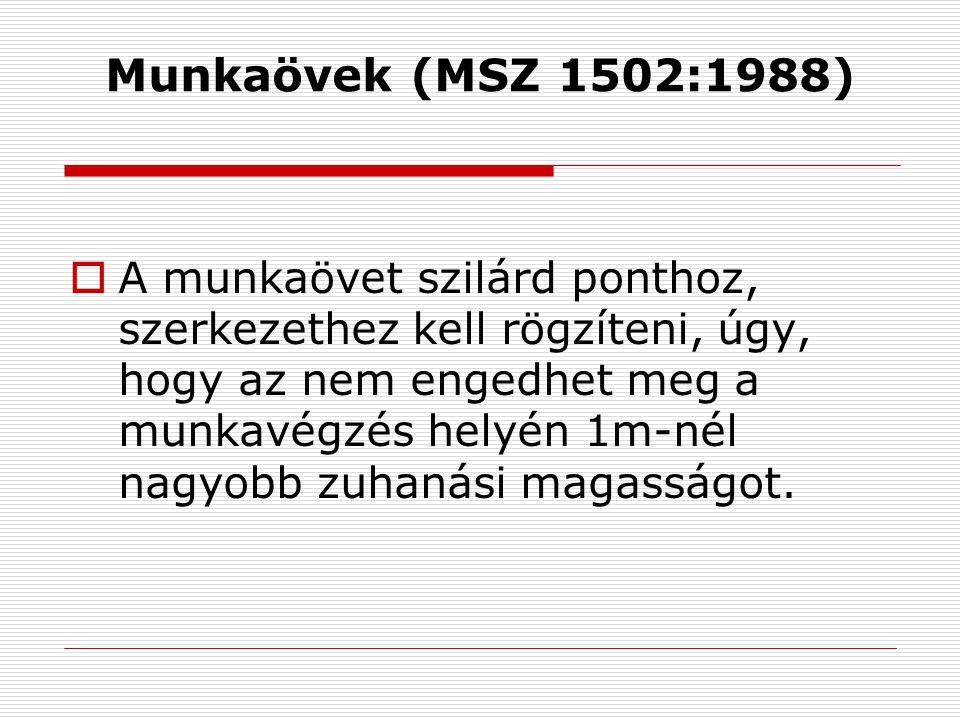 Munkaövek (MSZ 1502:1988)