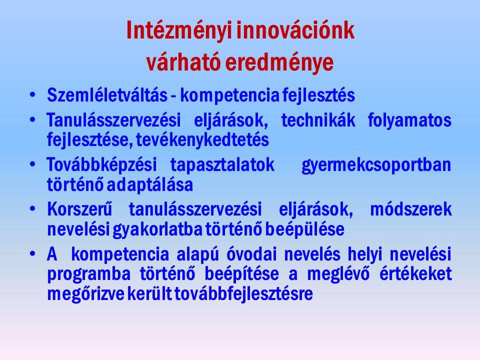 Intézményi innovációnk várható eredménye