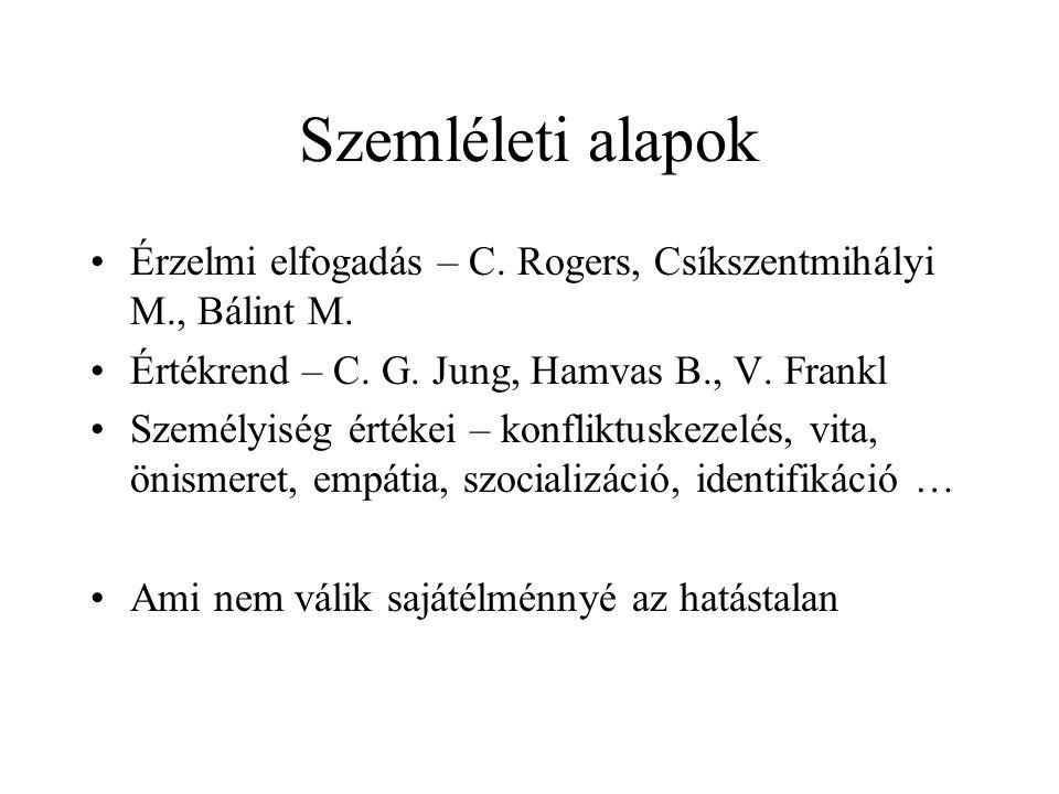 Szemléleti alapok Érzelmi elfogadás – C. Rogers, Csíkszentmihályi M., Bálint M. Értékrend – C. G. Jung, Hamvas B., V. Frankl.