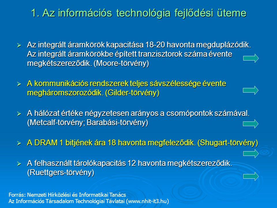 1. Az információs technológia fejlődési üteme