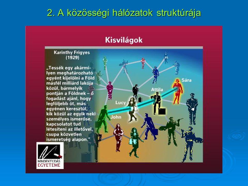 2. A közösségi hálózatok struktúrája