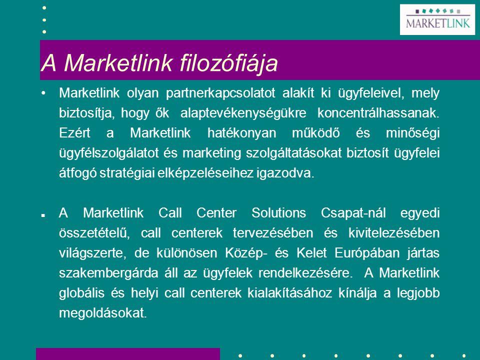A Marketlink filozófiája