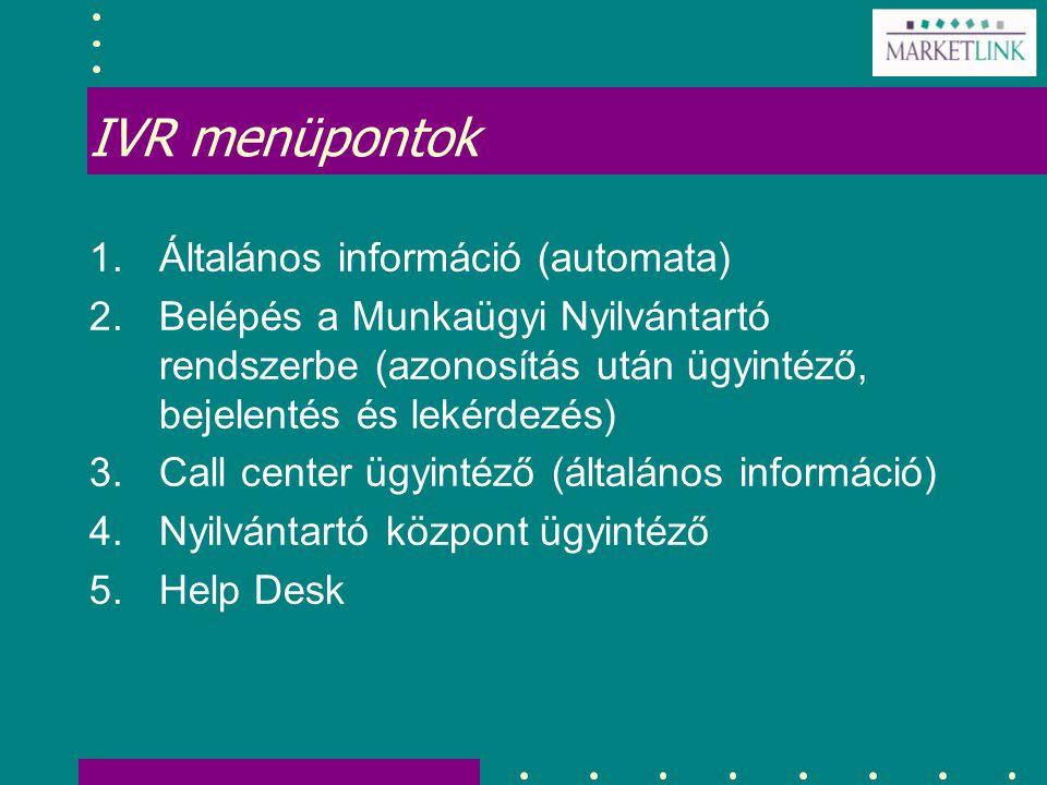 IVR menüpontok Általános információ (automata)