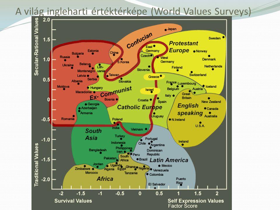 A világ ingleharti értéktérképe (World Values Surveys)