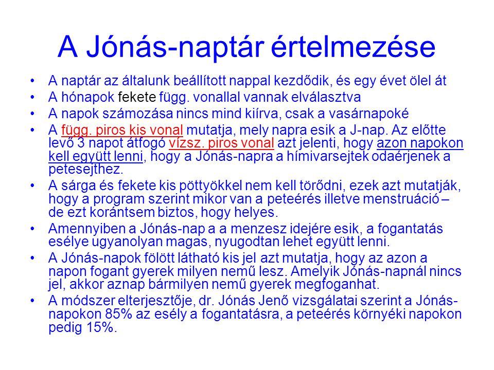 A Jónás-naptár értelmezése