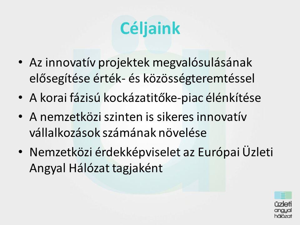 Céljaink Az innovatív projektek megvalósulásának elősegítése érték- és közösségteremtéssel. A korai fázisú kockázatitőke-piac élénkítése.