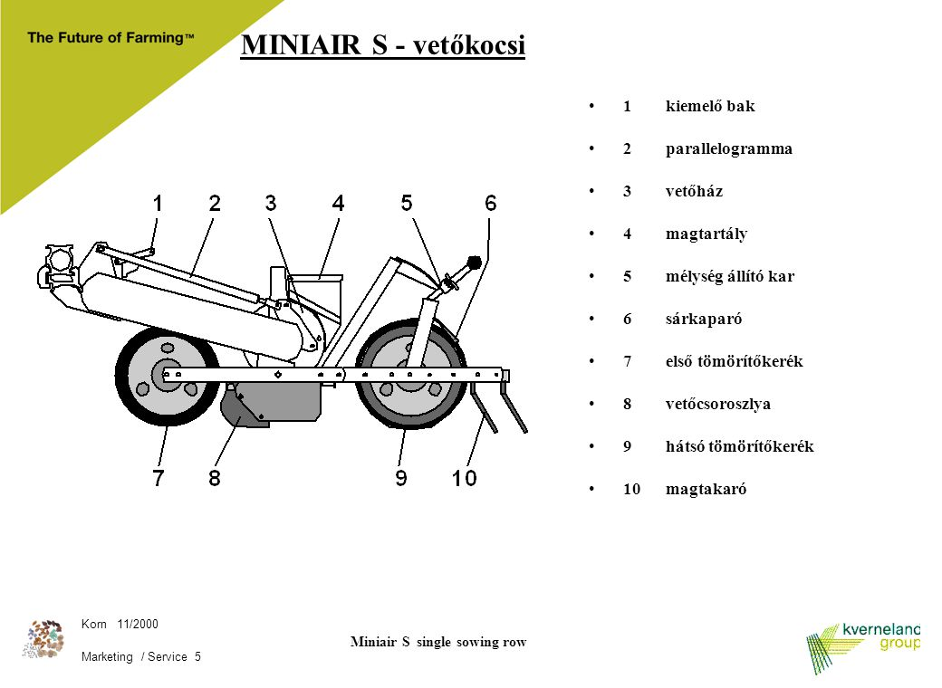 Miniair S single sowing row