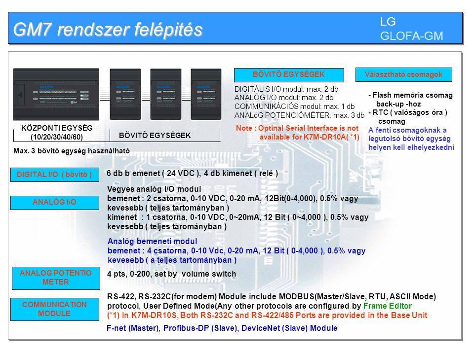 GM7 rendszer felépités LG GLOFA-GM