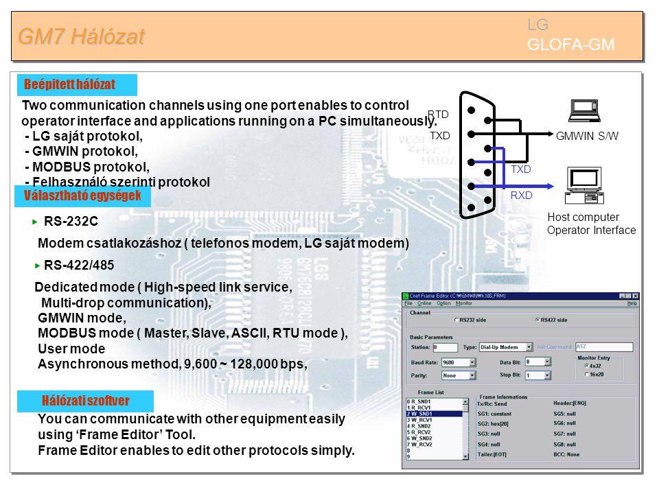 GM7 Hálózat LG GLOFA-GM Beépitett hálózat