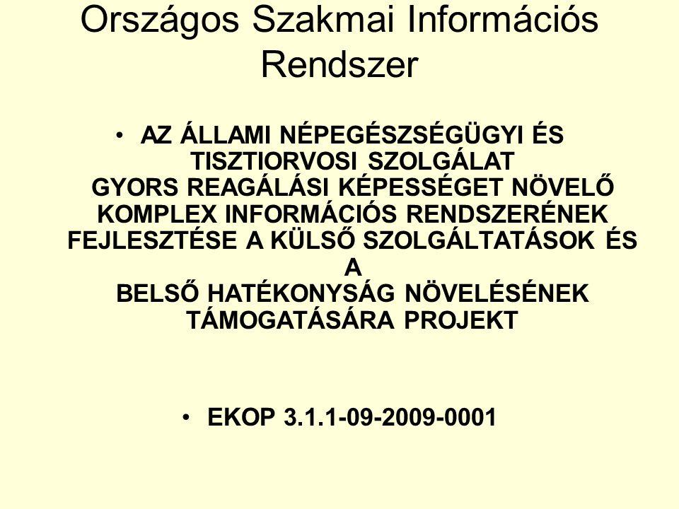 Országos Szakmai Információs Rendszer