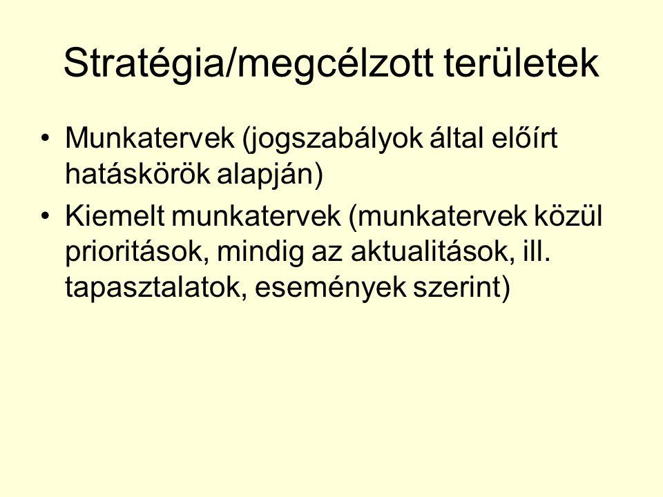 Stratégia/megcélzott területek