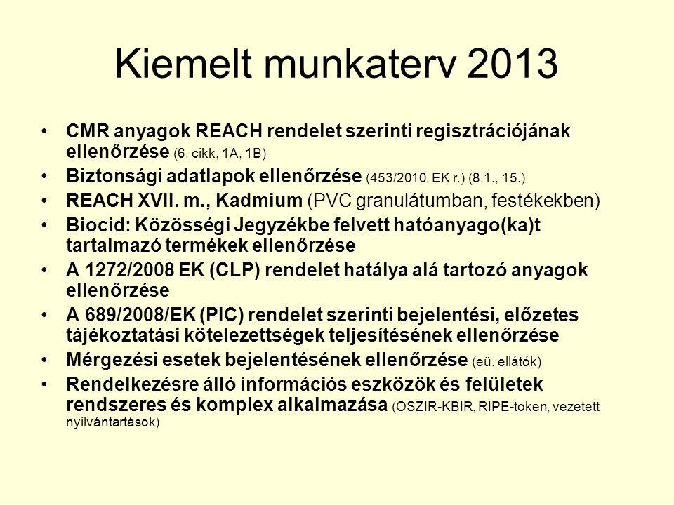 Kiemelt munkaterv 2013 CMR anyagok REACH rendelet szerinti regisztrációjának ellenőrzése (6. cikk, 1A, 1B)