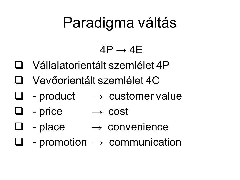 Paradigma váltás 4P → 4E Vállalatorientált szemlélet 4P