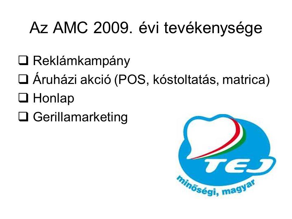 Az AMC 2009. évi tevékenysége