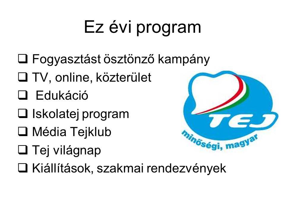 Ez évi program Fogyasztást ösztönző kampány TV, online, közterület
