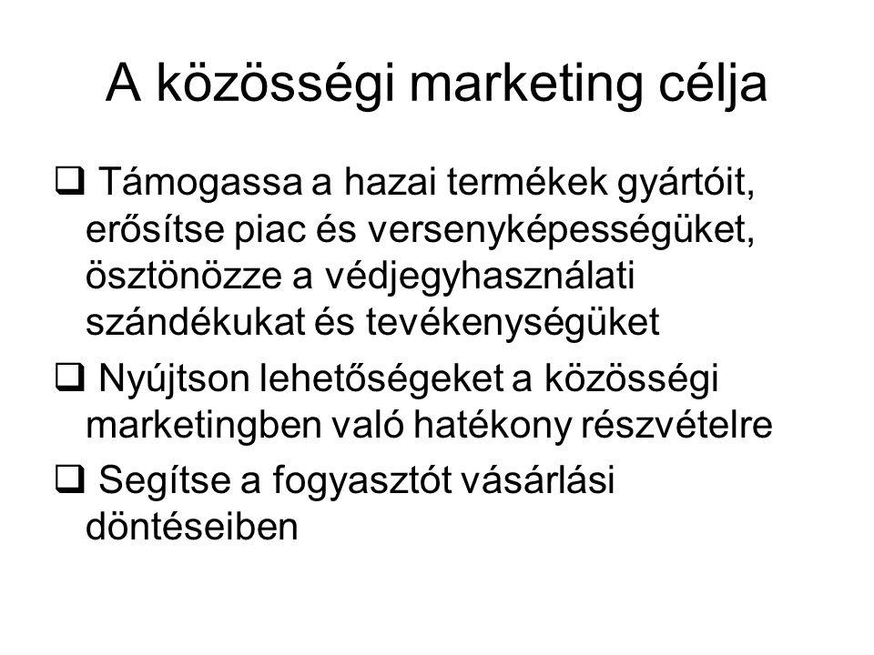 A közösségi marketing célja