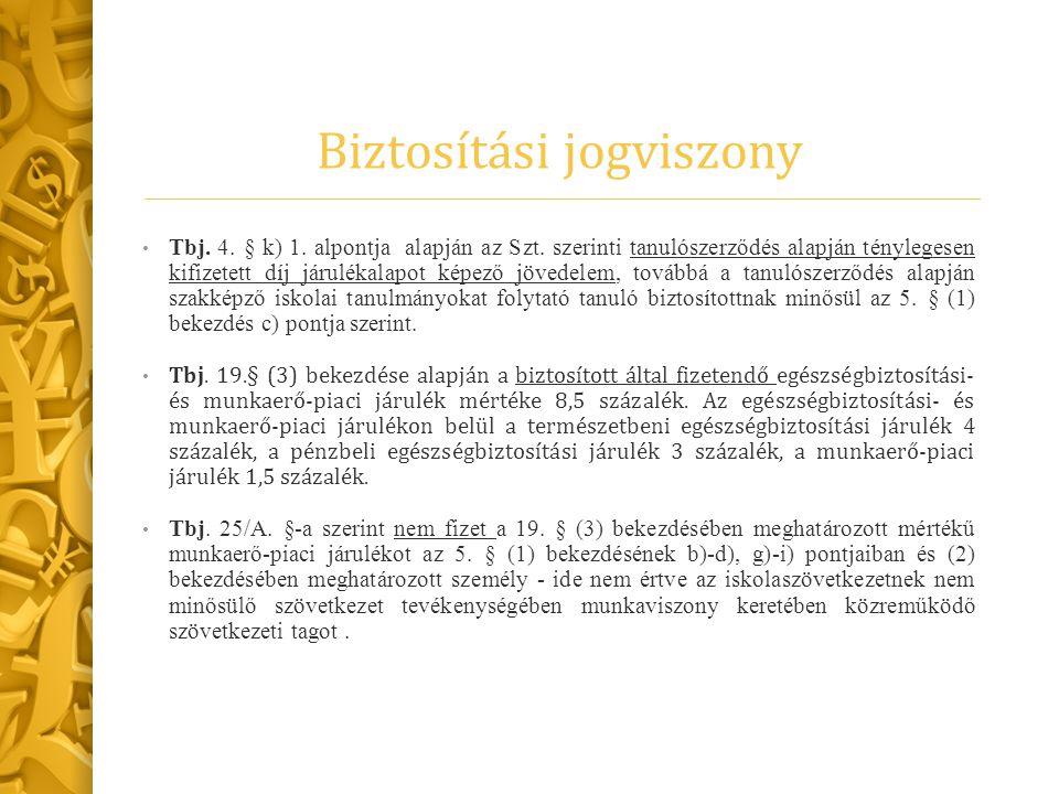 Biztosítási jogviszony
