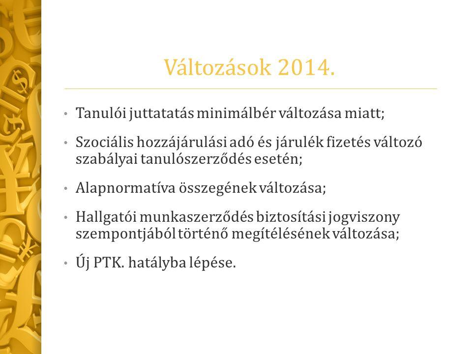Változások 2014. Tanulói juttatatás minimálbér változása miatt;