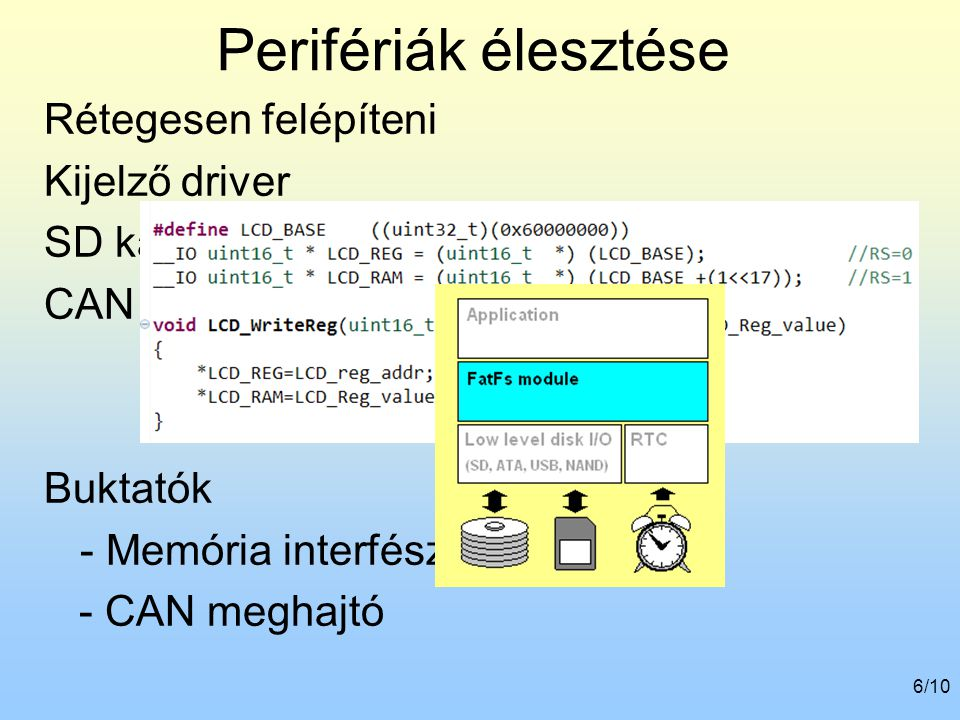 Perifériák élesztése Rétegesen felépíteni Kijelző driver SD kártya