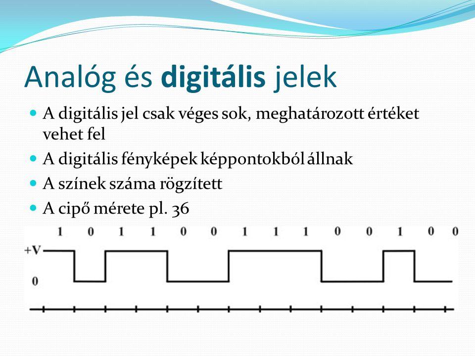 Analóg és digitális jelek
