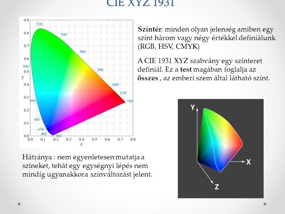 CIE XYZ 1931 Színtér: minden olyan jelenség amiben egy színt három vagy négy értékkel definiálunk (RGB, HSV, CMYK)