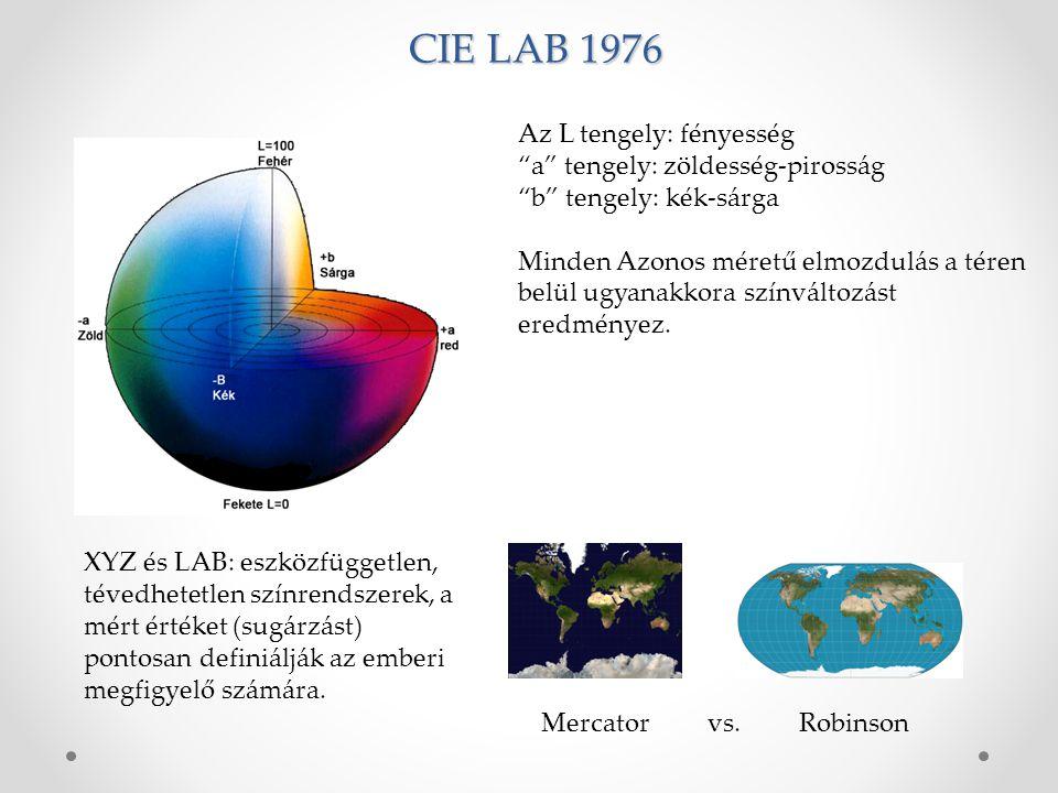 CIE LAB 1976 Az L tengely: fényesség a tengely: zöldesség-pirosság