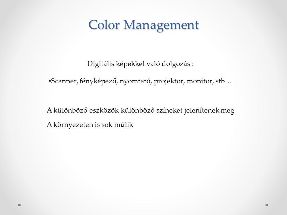 Color Management Digitális képekkel való dolgozás :