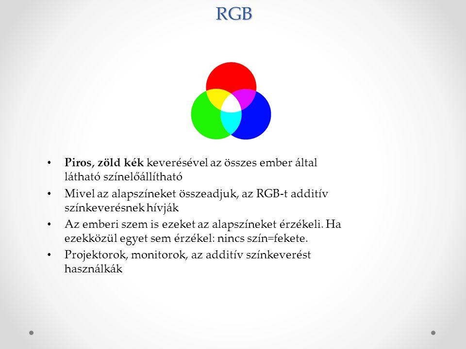 RGB Piros, zöld kék keverésével az összes ember által látható színelőállítható.