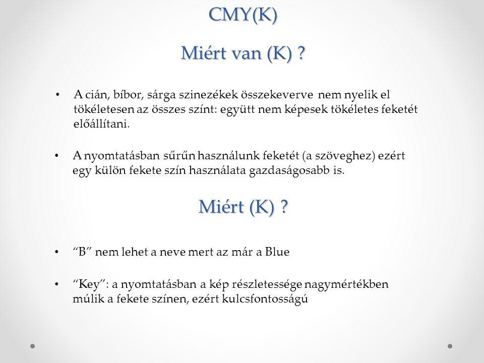 CMY(K) Miért van (K) Miért (K)