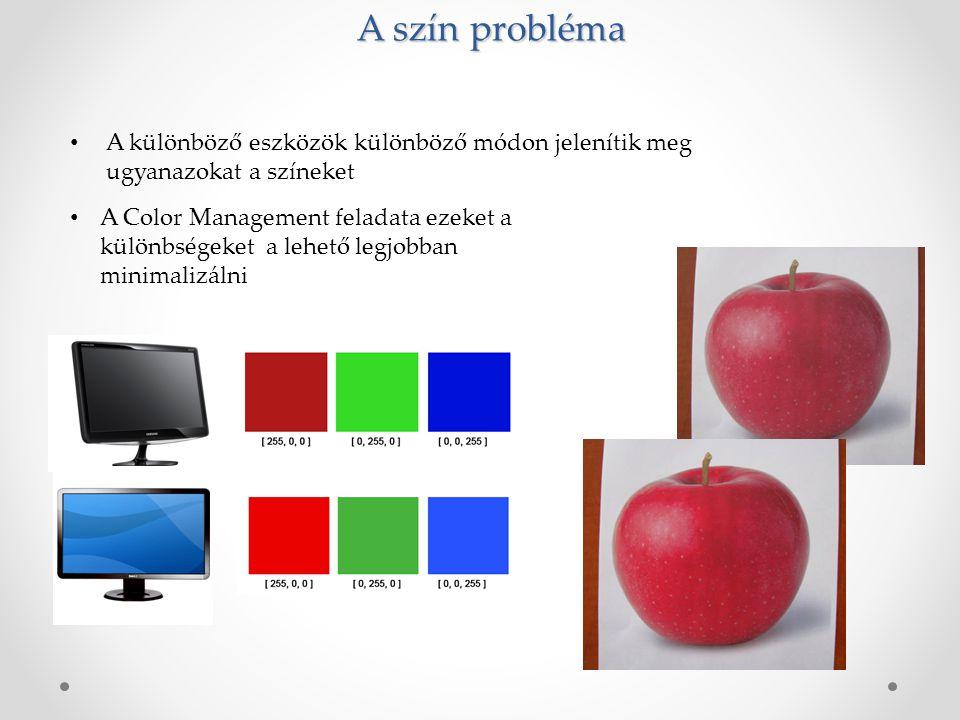 A szín probléma A különböző eszközök különböző módon jelenítik meg ugyanazokat a színeket.