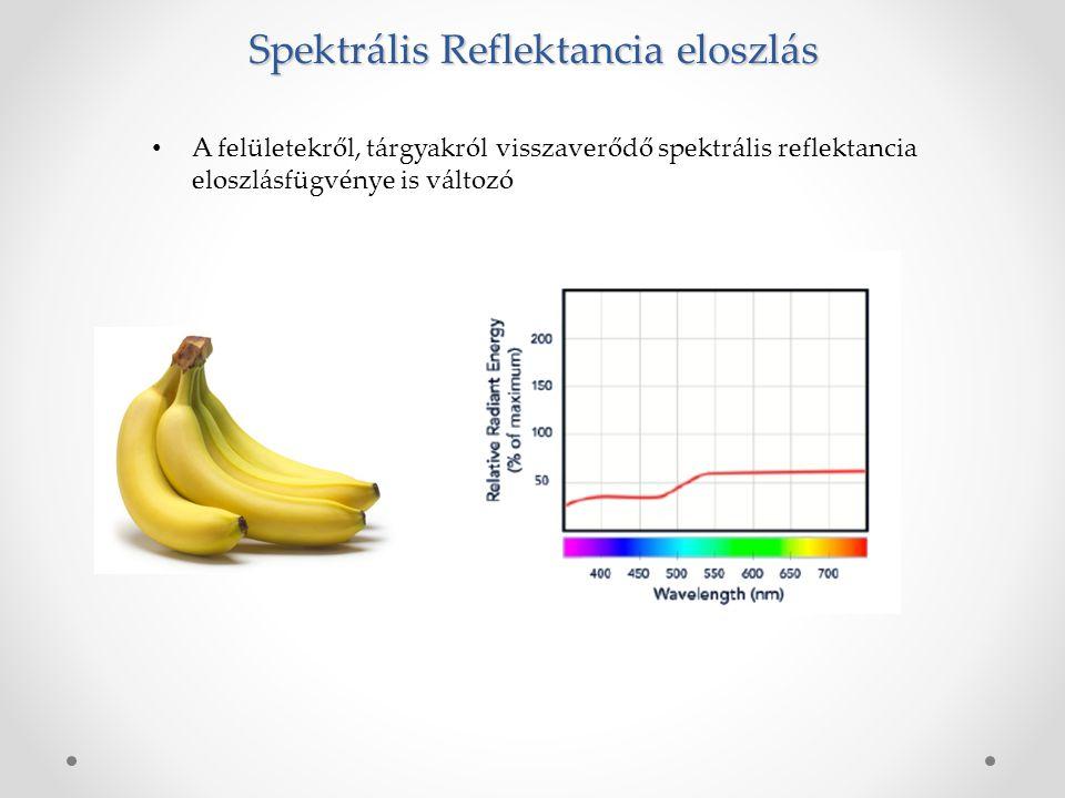 Spektrális Reflektancia eloszlás