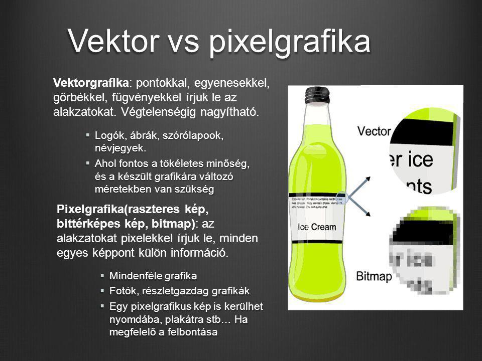 Vektor vs pixelgrafika