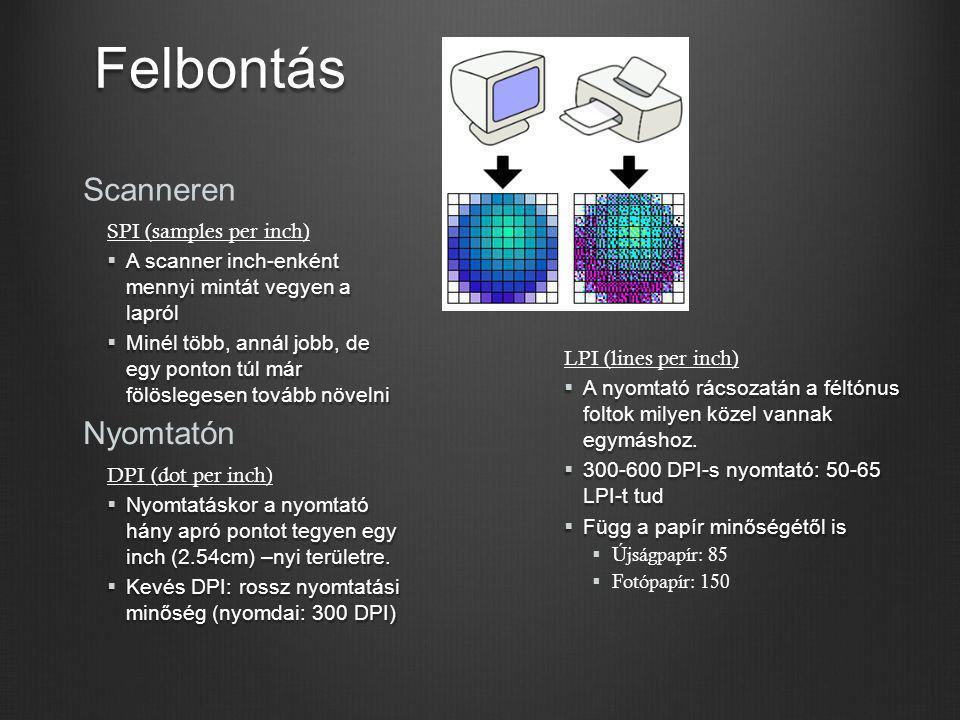 Felbontás Scanneren Nyomtatón SPI (samples per inch)
