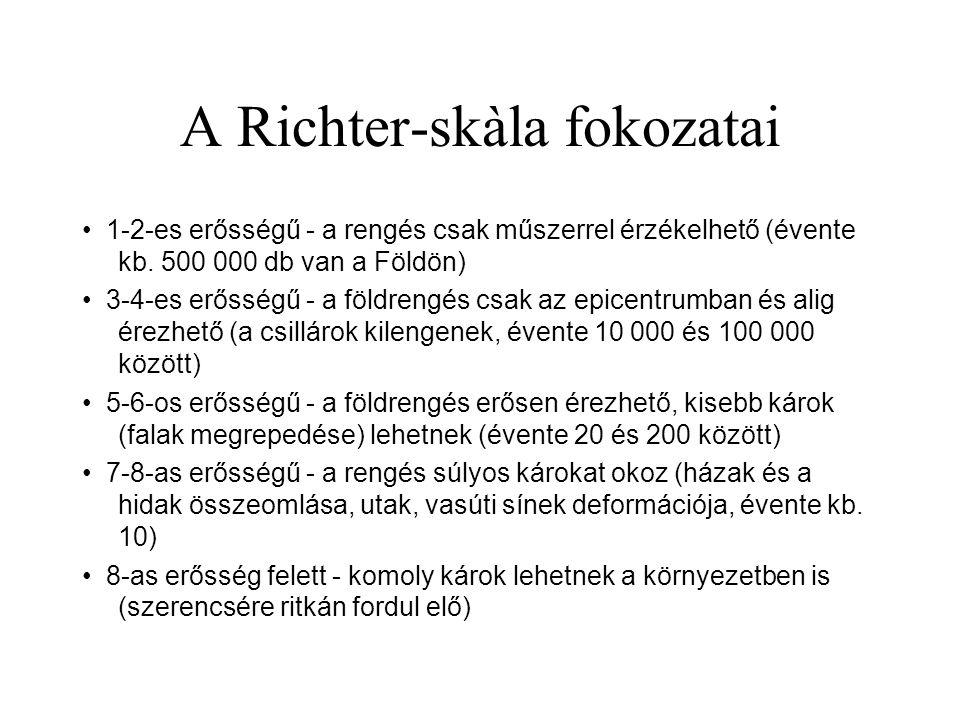A Richter-skàla fokozatai