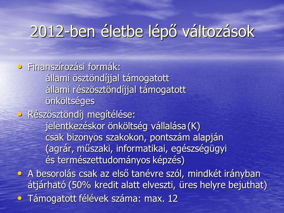 2012-ben életbe lépő változások