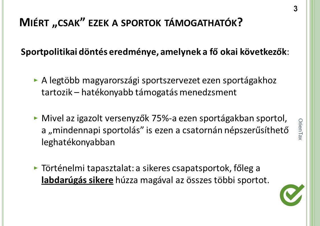 """Miért """"csak ezek a sportok támogathatók"""