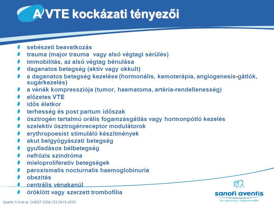 A VTE kockázati tényezői