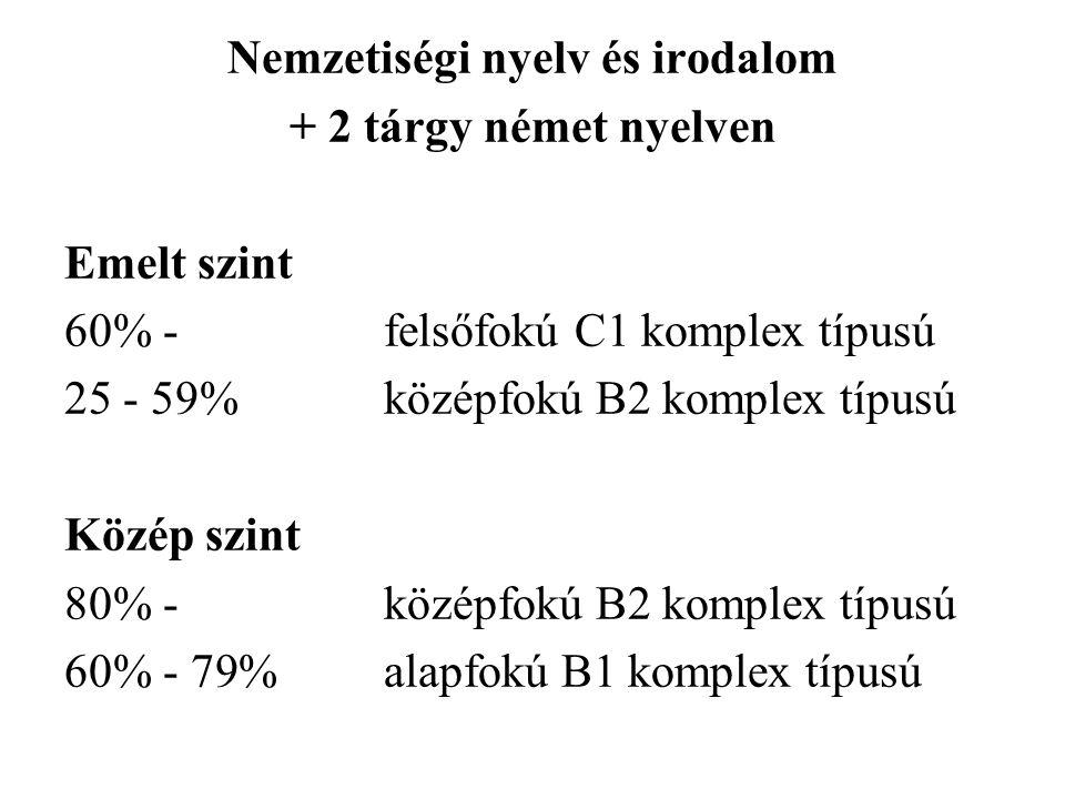 Nemzetiségi nyelv és irodalom