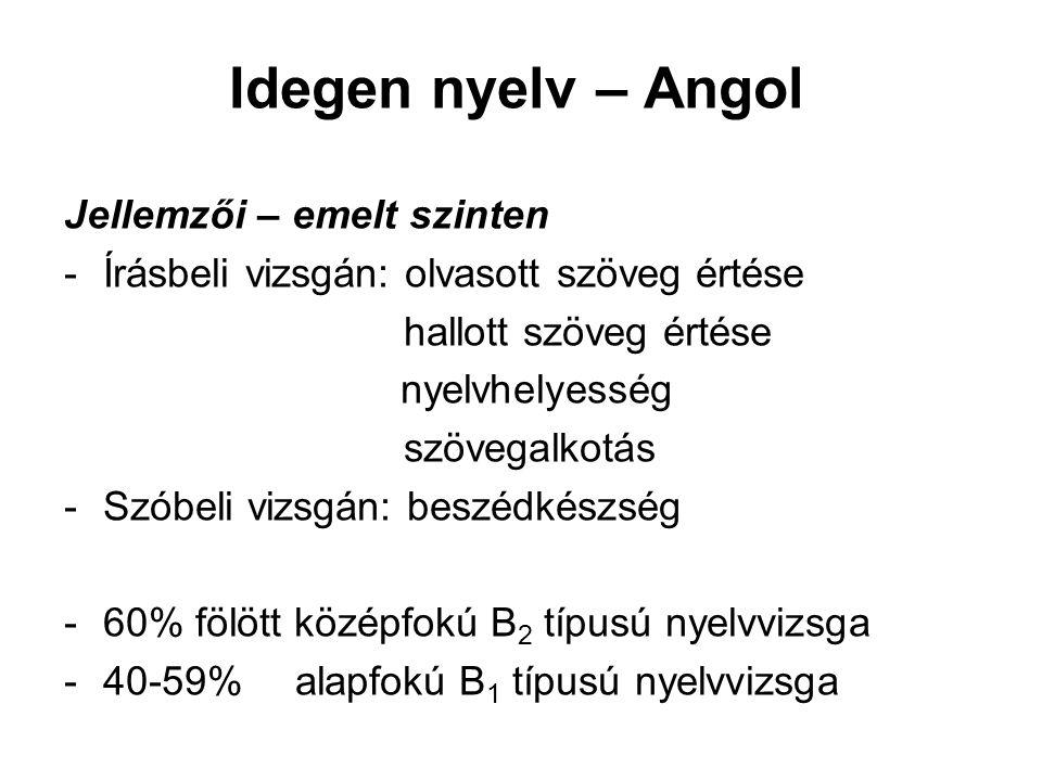 Idegen nyelv – Angol Jellemzői – emelt szinten