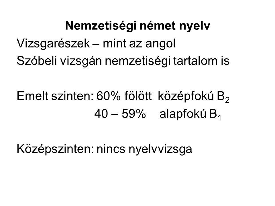 Nemzetiségi német nyelv Vizsgarészek – mint az angol Szóbeli vizsgán nemzetiségi tartalom is Emelt szinten: 60% fölött középfokú B2 40 – 59% alapfokú B1 Középszinten: nincs nyelvvizsga