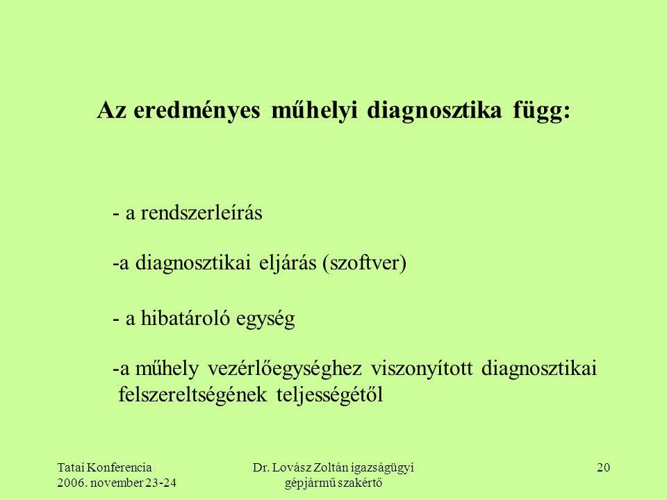Az eredményes műhelyi diagnosztika függ: