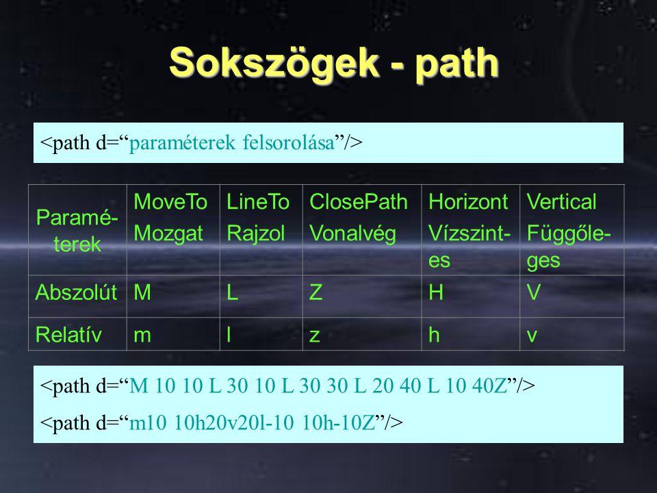 Sokszögek - path <path d= paraméterek felsorolása />