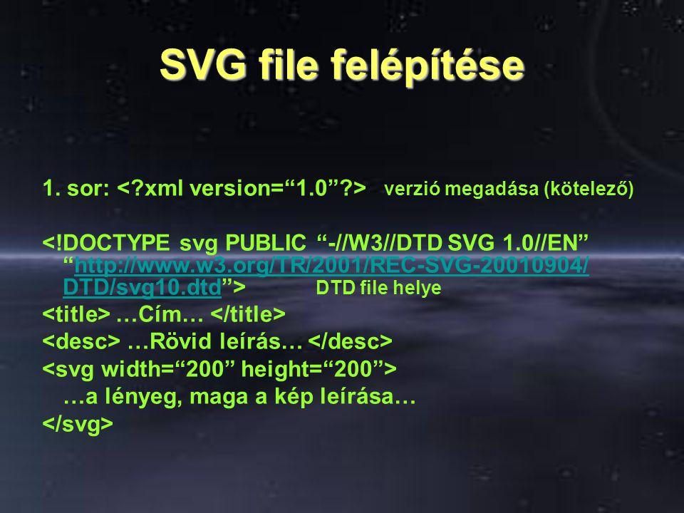 SVG file felépítése 1. sor: < xml version= 1.0 > verzió megadása (kötelező)