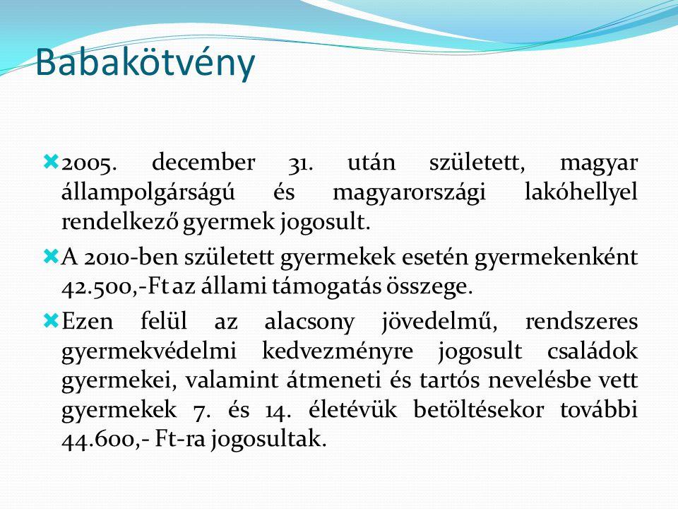 Babakötvény 2005. december 31. után született, magyar állampolgárságú és magyarországi lakóhellyel rendelkező gyermek jogosult.