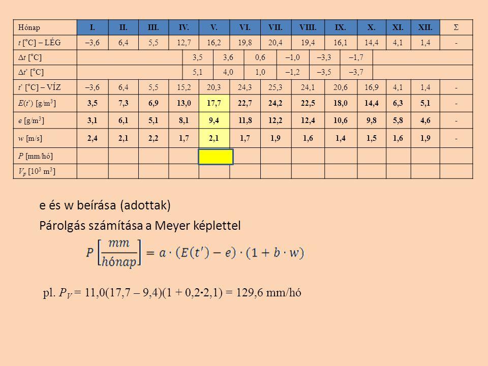 e és w beírása (adottak) Párolgás számítása a Meyer képlettel