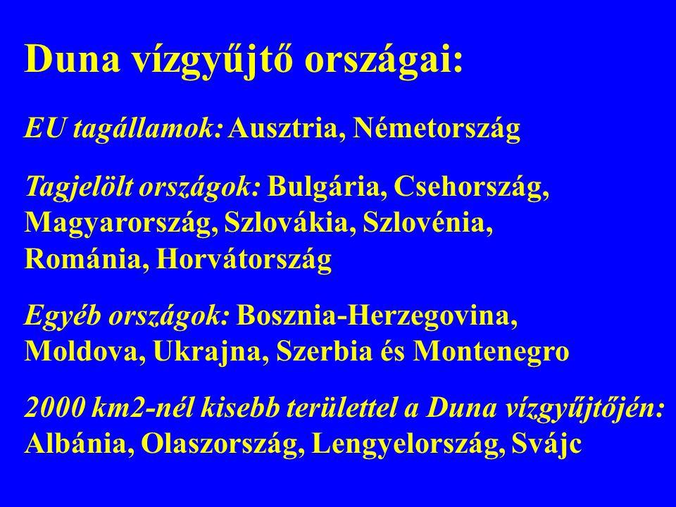 Duna vízgyűjtő országai:
