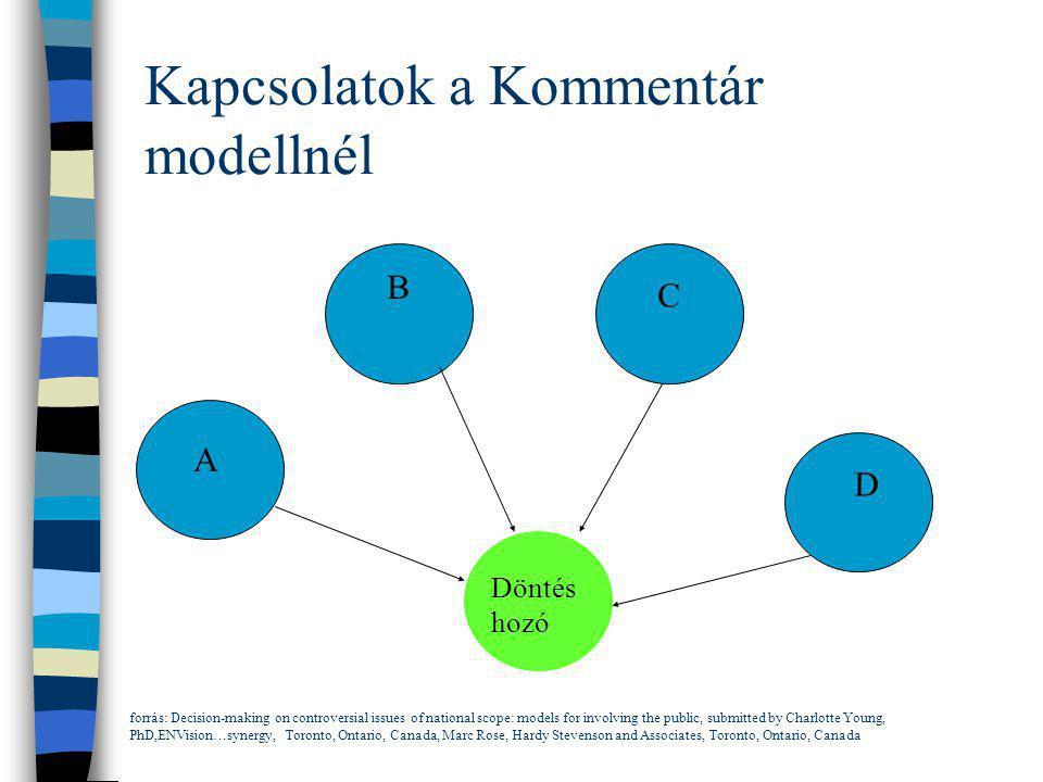 Kapcsolatok a Kommentár modellnél