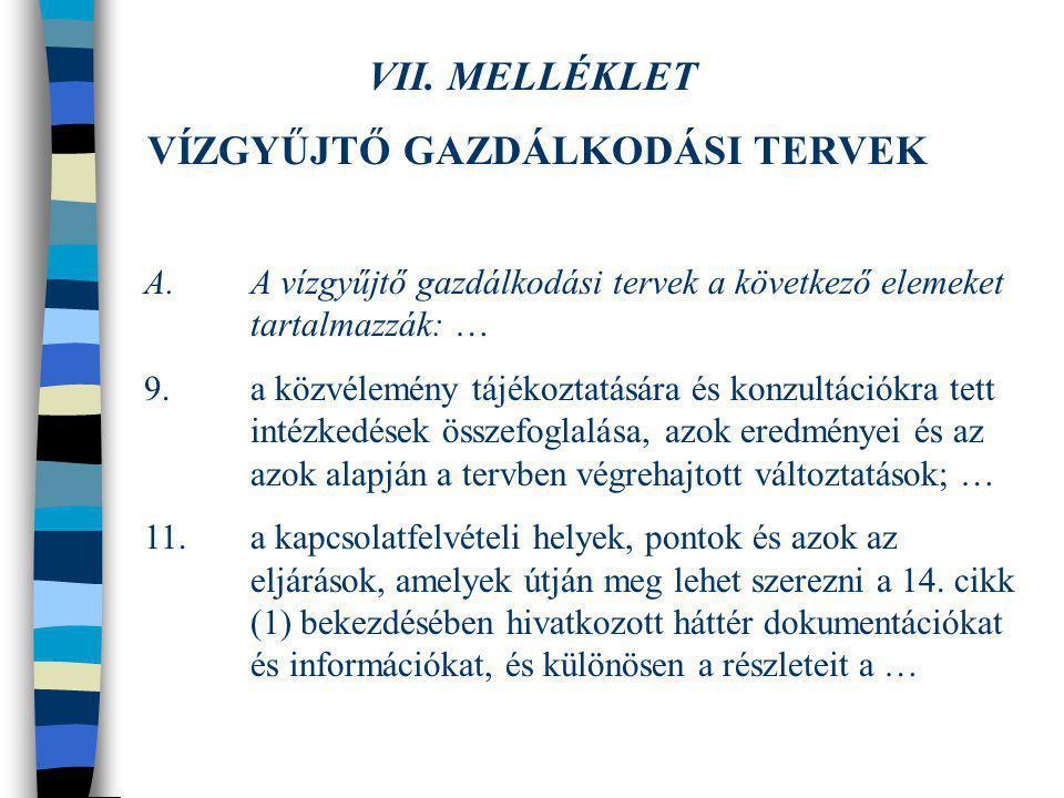 VÍZGYŰJTŐ GAZDÁLKODÁSI TERVEK